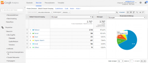 google-analytics-quellen-analysetools