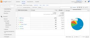 google-analytics-quellen-analysetools